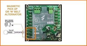 Generator auto start belt alternator monitoring