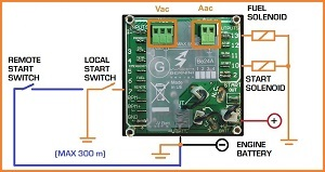 Generator auto start remote switch CONNECTION