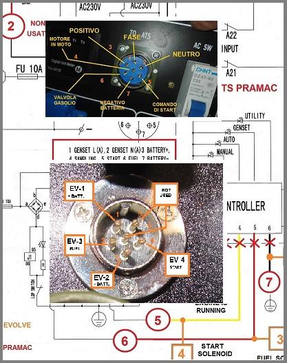 powermate generator connector