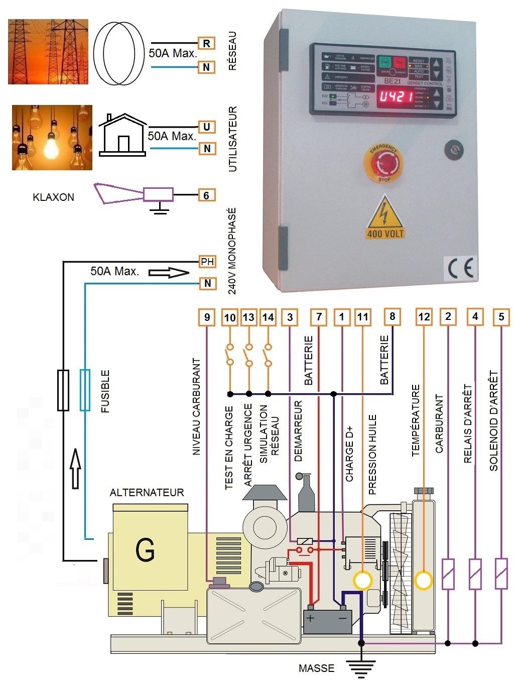 schéma electrique inverseur de groupe électrogène Be21