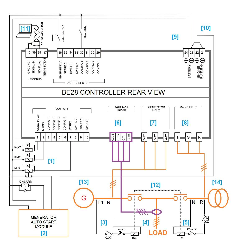 Automatic Transfer Switch Wiring Diagram  U2013 Generator