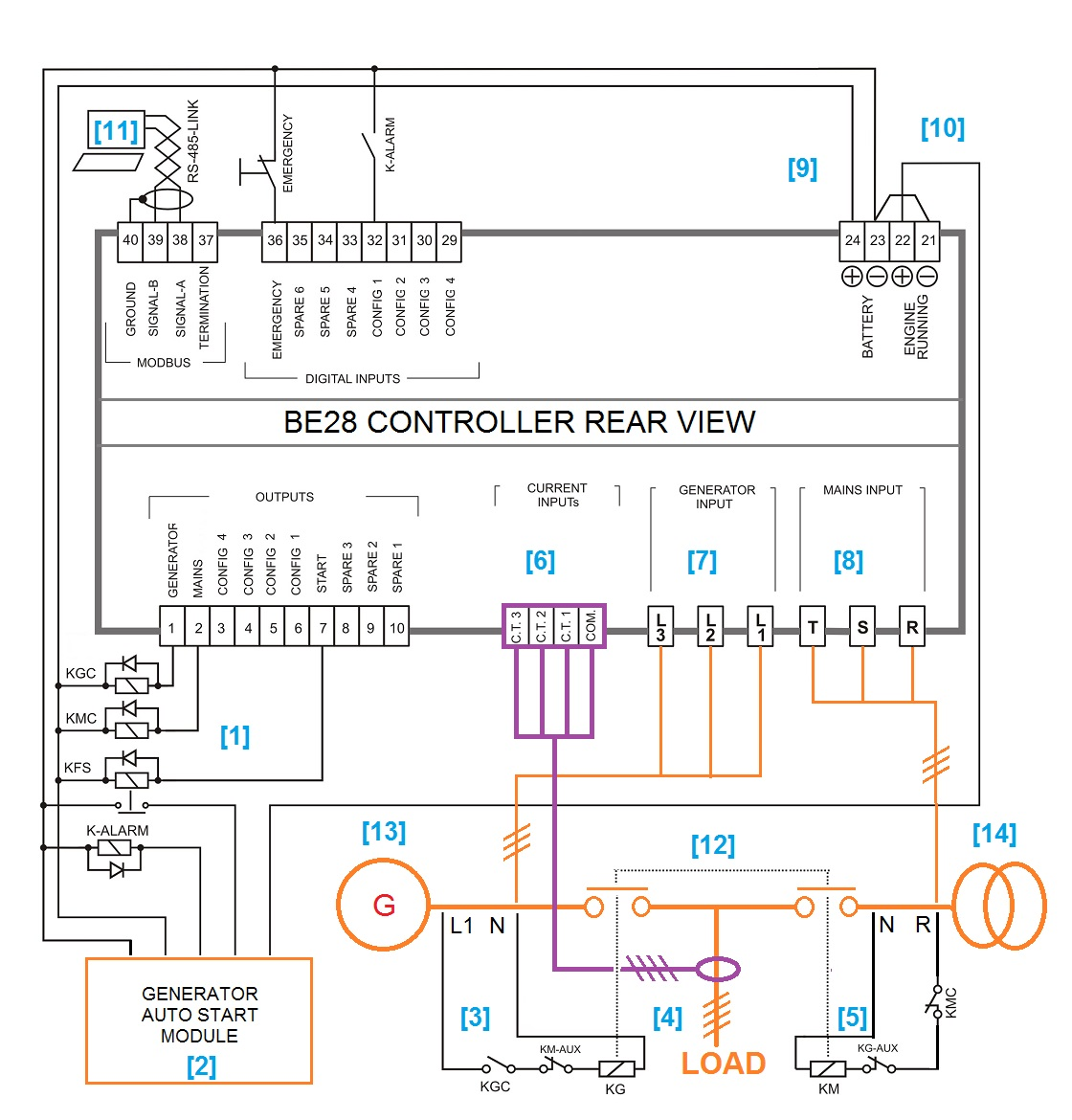 automatic transfer switch diagram