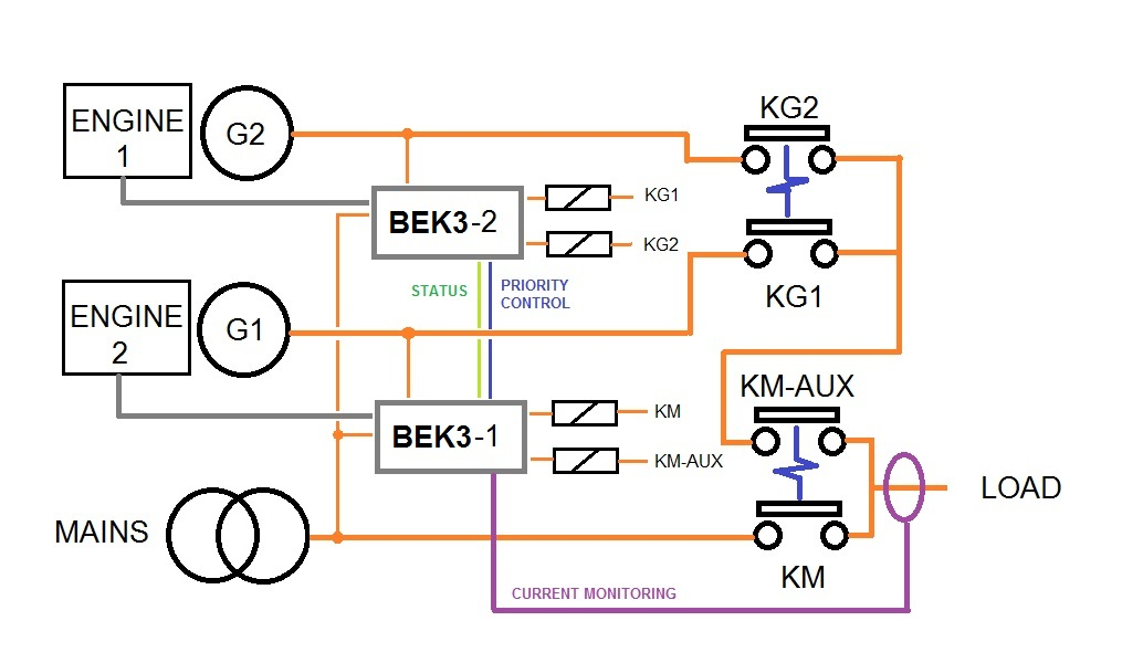 dual generator  automatic changeover switch for generator circuit diagram