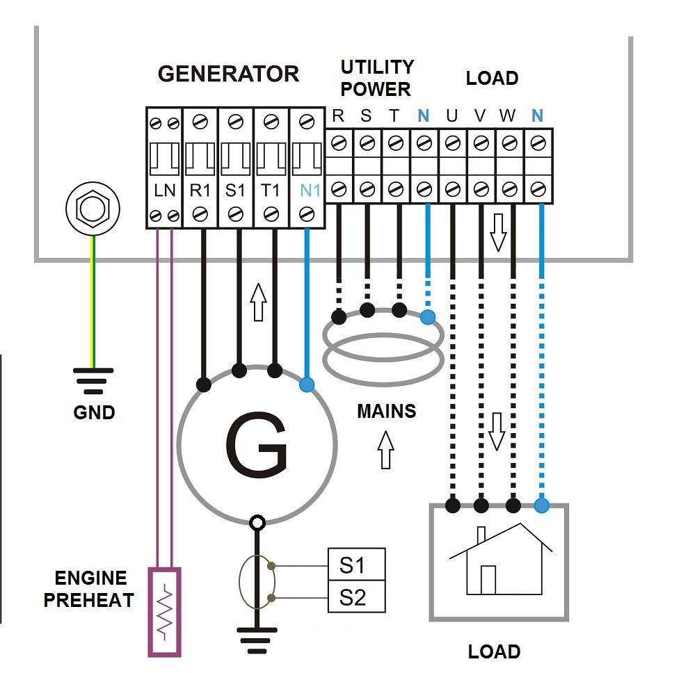 diesel generator control panel wiring diagram