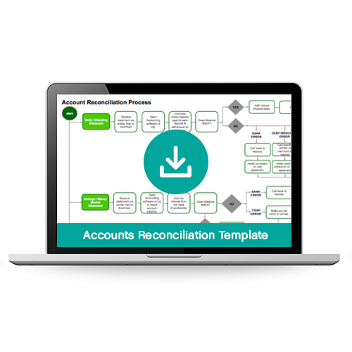 Account Reconciliation Process Template (Premium)