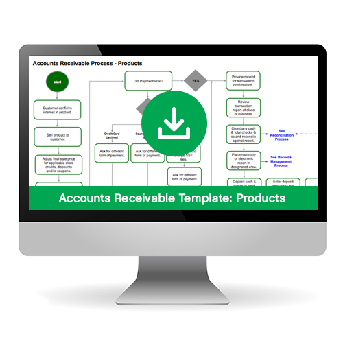 Accounts Receivable / Billing Process Template for Products (Premium)