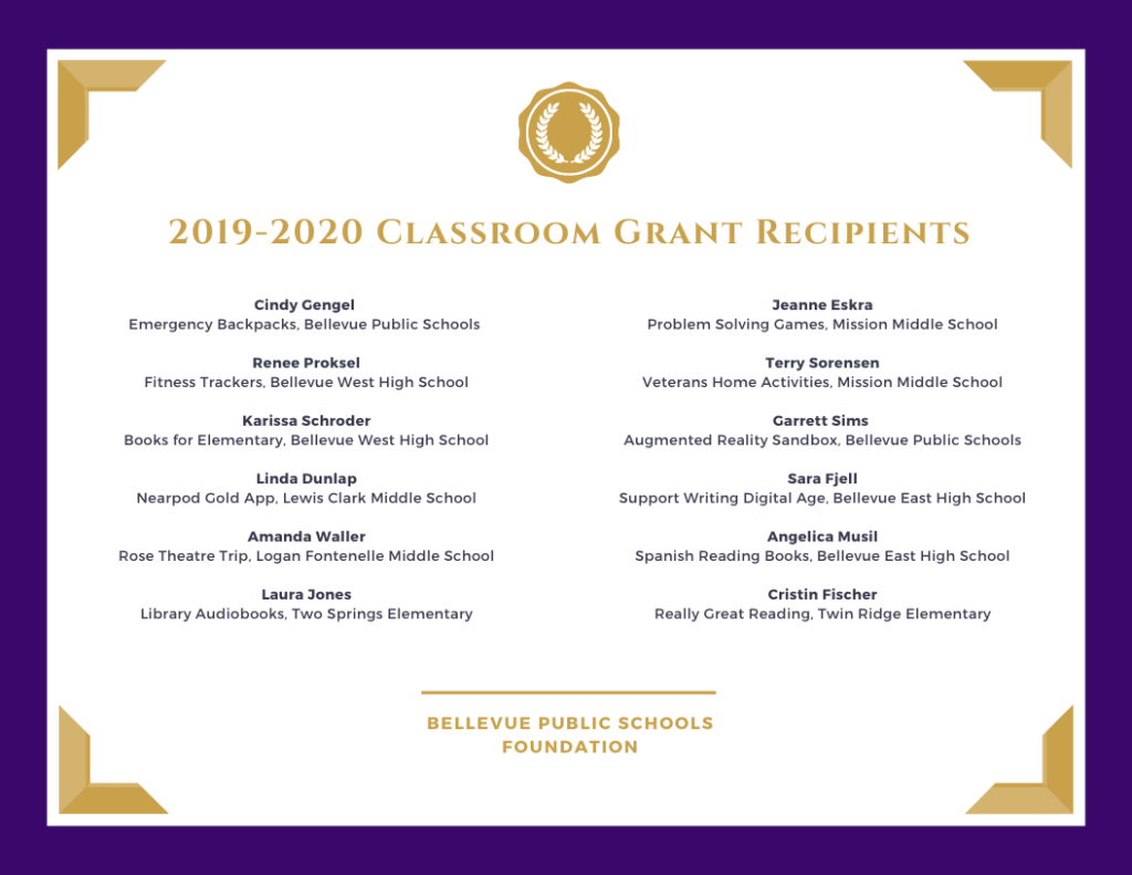 Classroom Grant Recipients 2020