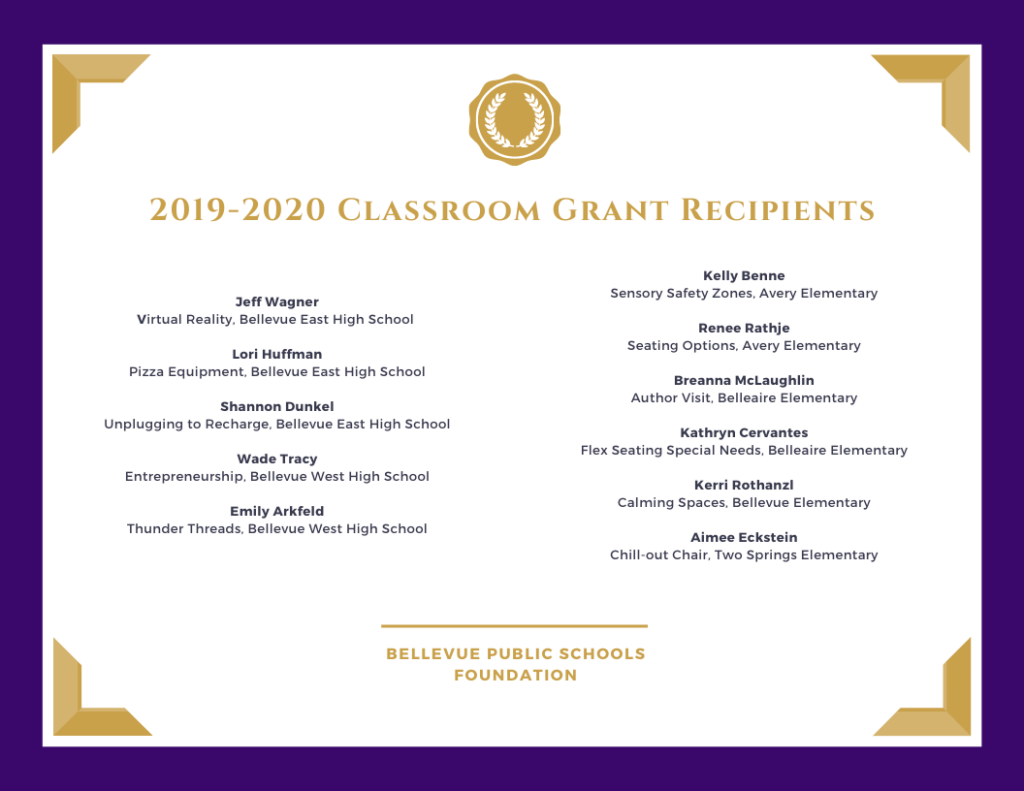 Classroom Grants Recipients 2020