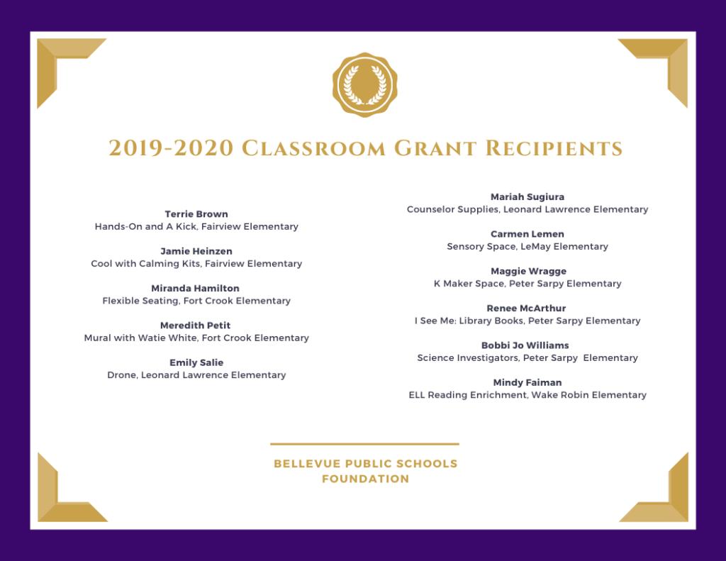 Classroom Grant Recipients 2019