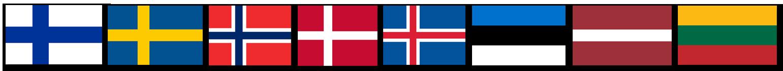 Kon-Tiki Flags