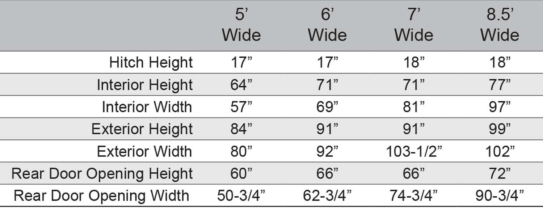RWT-Dimensions