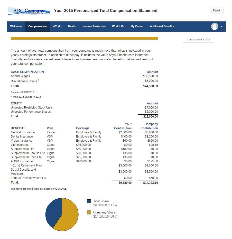 Online TC Page