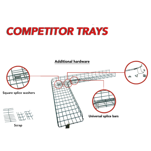 Are all cable trays the same? 8