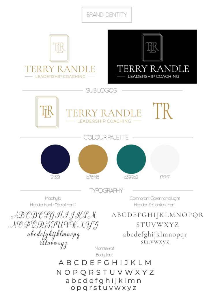 Terry Randle's Brand Board