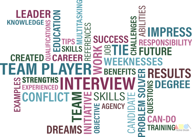 Positive Words and Phrases for Interview