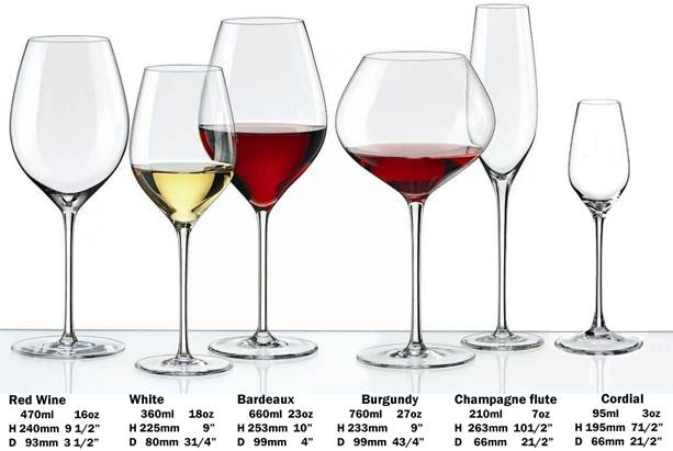 kinds of wines