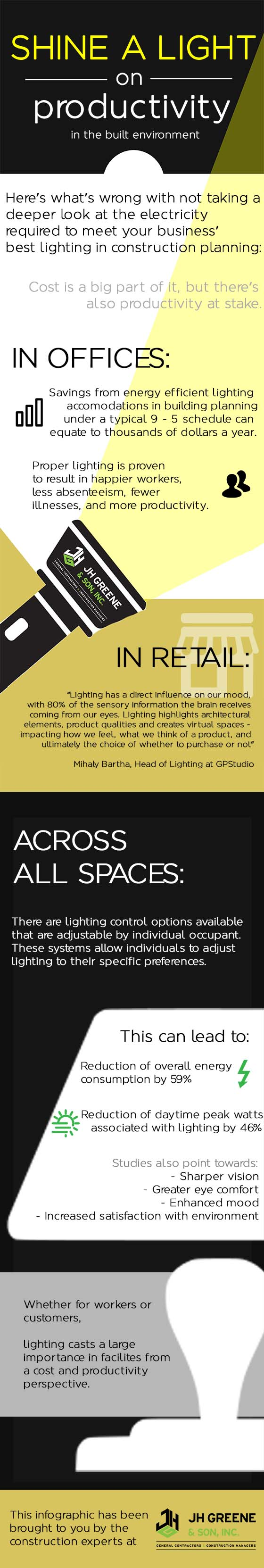 Building Lighting Infographic