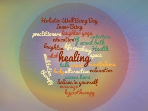 word-cloud-rodney-st-well-being-day