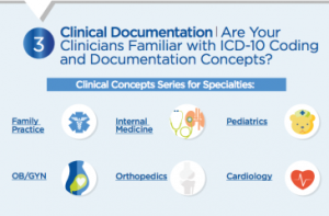 ICD-10 Coding Credentialing