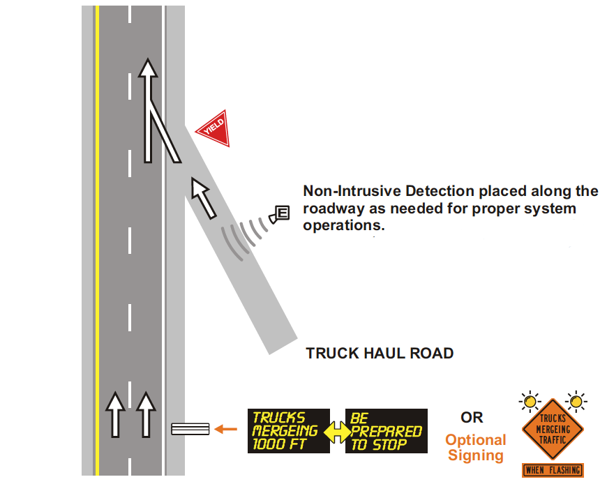Trucks Entering Highway Warning System