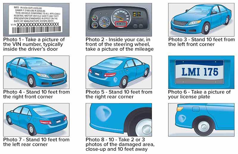 Photo Estimate Guide 2