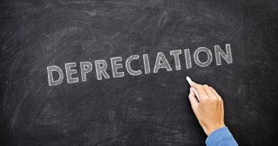 Depreciation Run in SAP AFAB