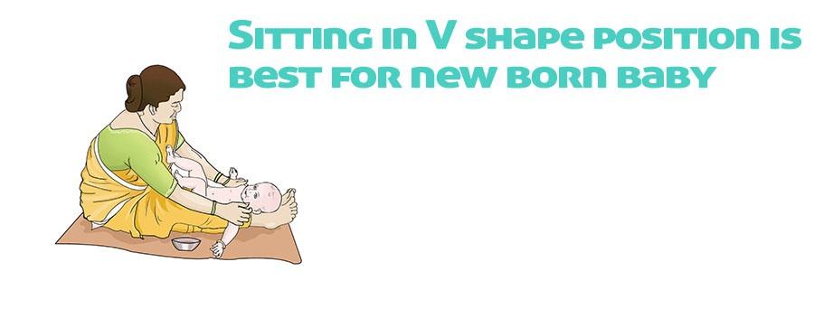 V-shape-position