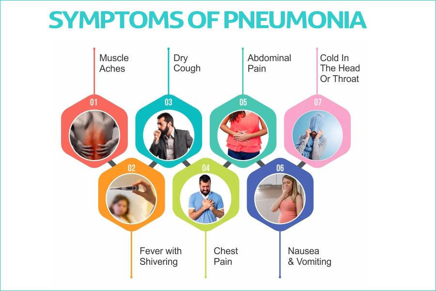 symptoms-of-pneumonia