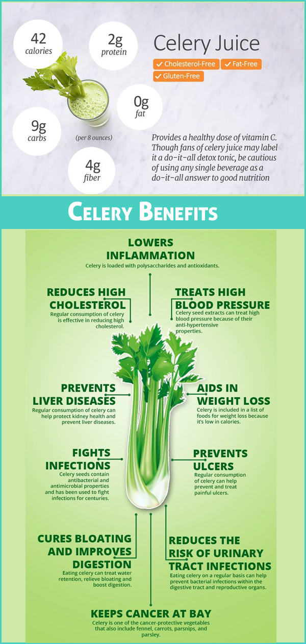 Celery Nutritional benefits