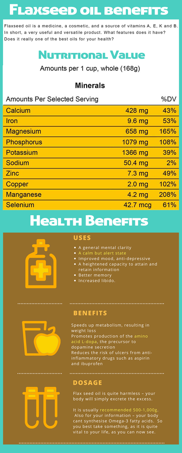 Falxseed Health Benefits