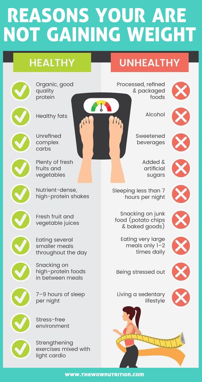 Gain Weight