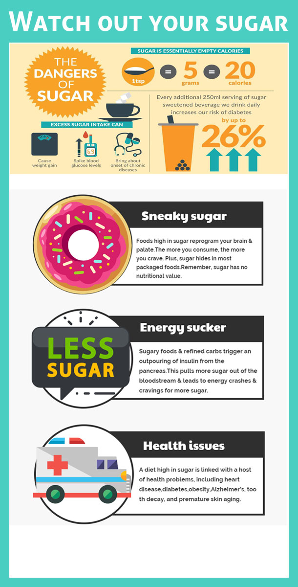 Fruits Low in Sugar