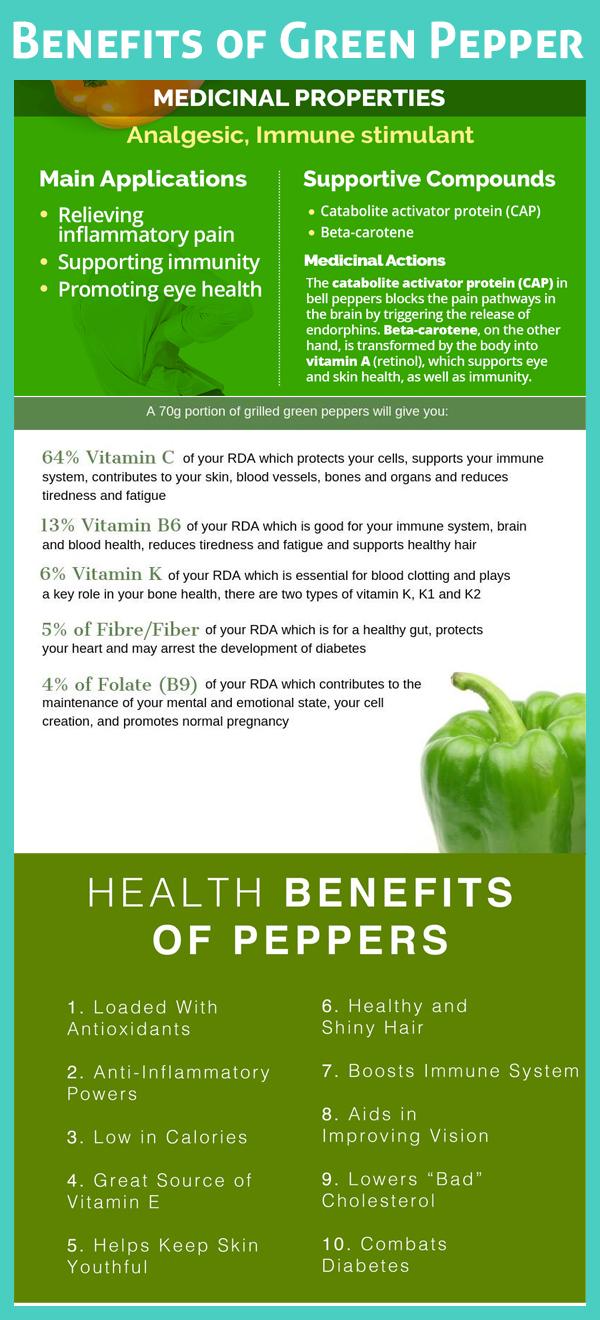 Benefits of Green Pepper