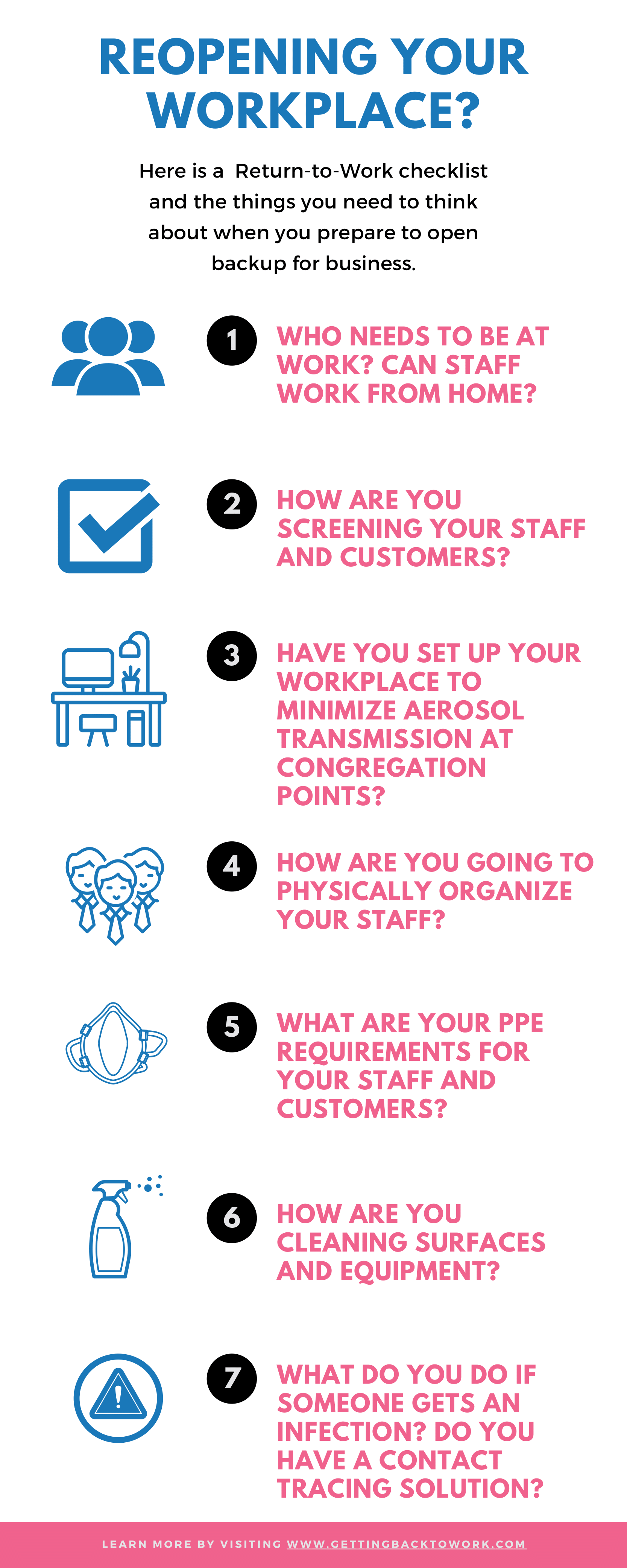 As employees and customers begin enjoying the reopening of businesses, business owners need to take precautions and necessary steps to ensure workplace safety. We have put together a checklist of best practices for businesses to consult to ensure optimal health safety of their employees and customers.