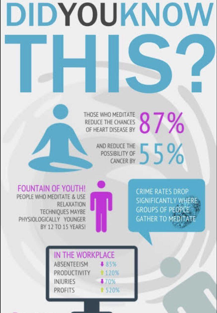 Ways meditation can help