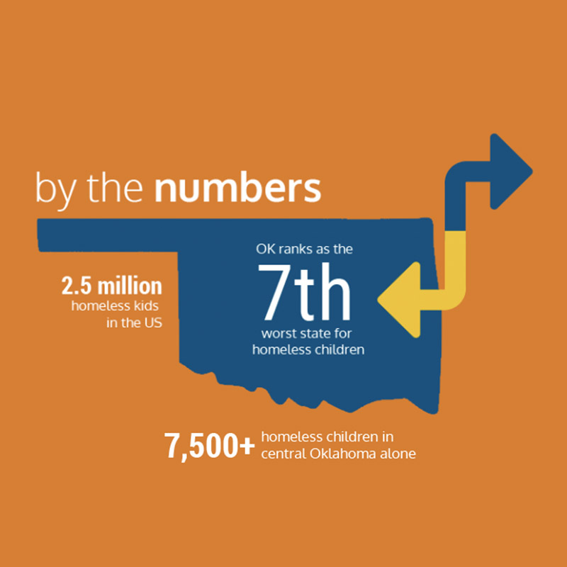 Infographic created for a nonprofit website by ggc digital