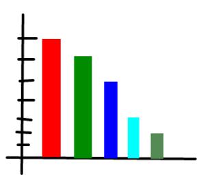 Relatório em Excel