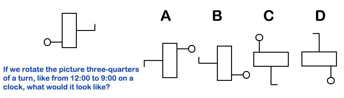Fig 4 Rotation 270 degrees