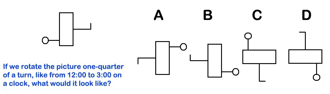 Fig 4 Rotation 90 degrees