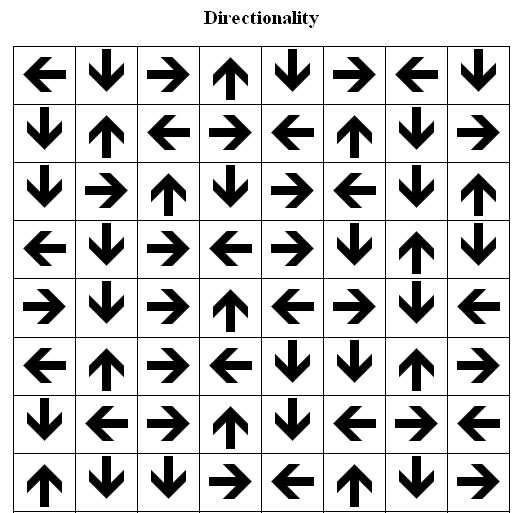 directionality 1