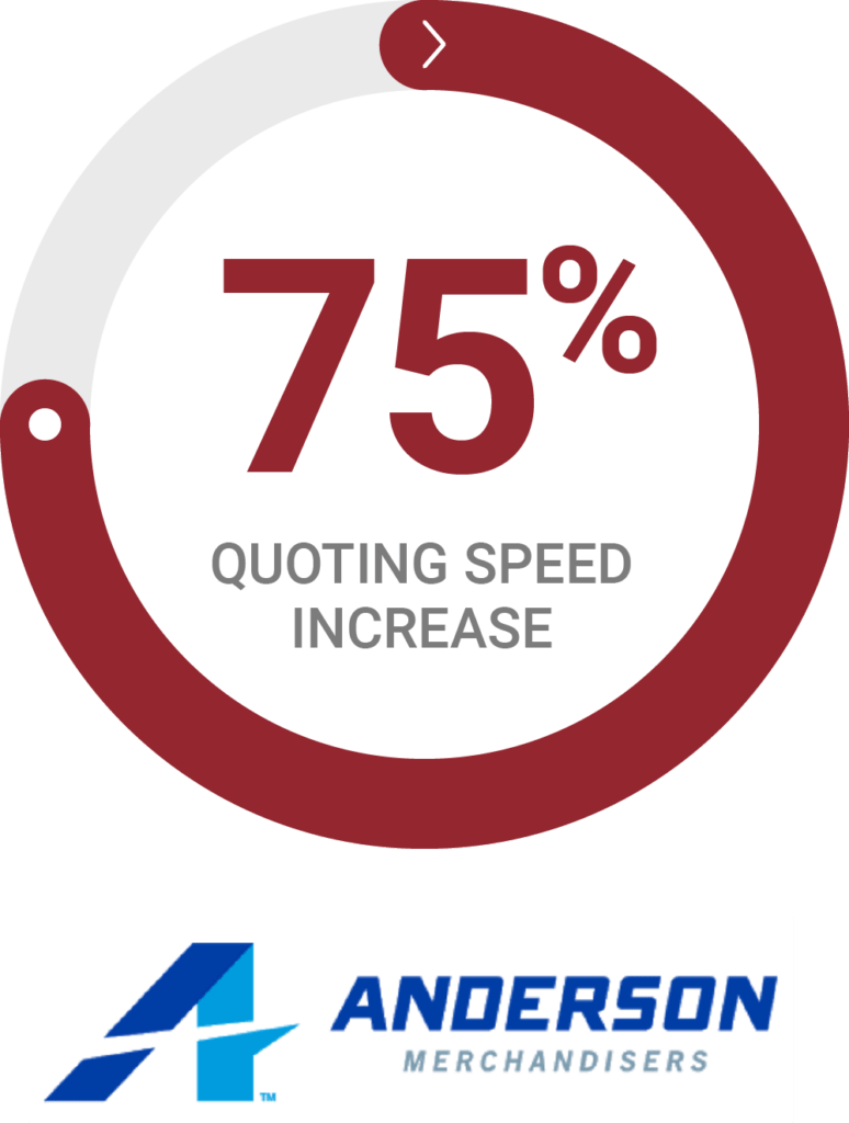 Radial chart - Anderson Merchandisers increased quoting speed by 75%