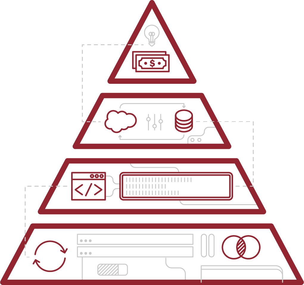 Entrprise Architecture illustration with technology icons inside of a tiered pyramid