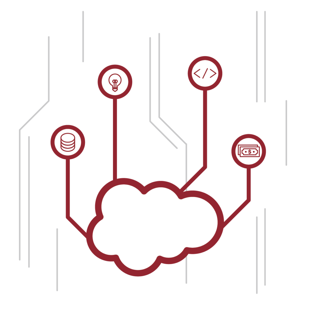 Illustration of a cloud connected to icons of data, lightbulb, code, and cash