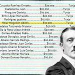 Nueva evidencia: Hitler aparece en reporte de Datacrédito de 1956