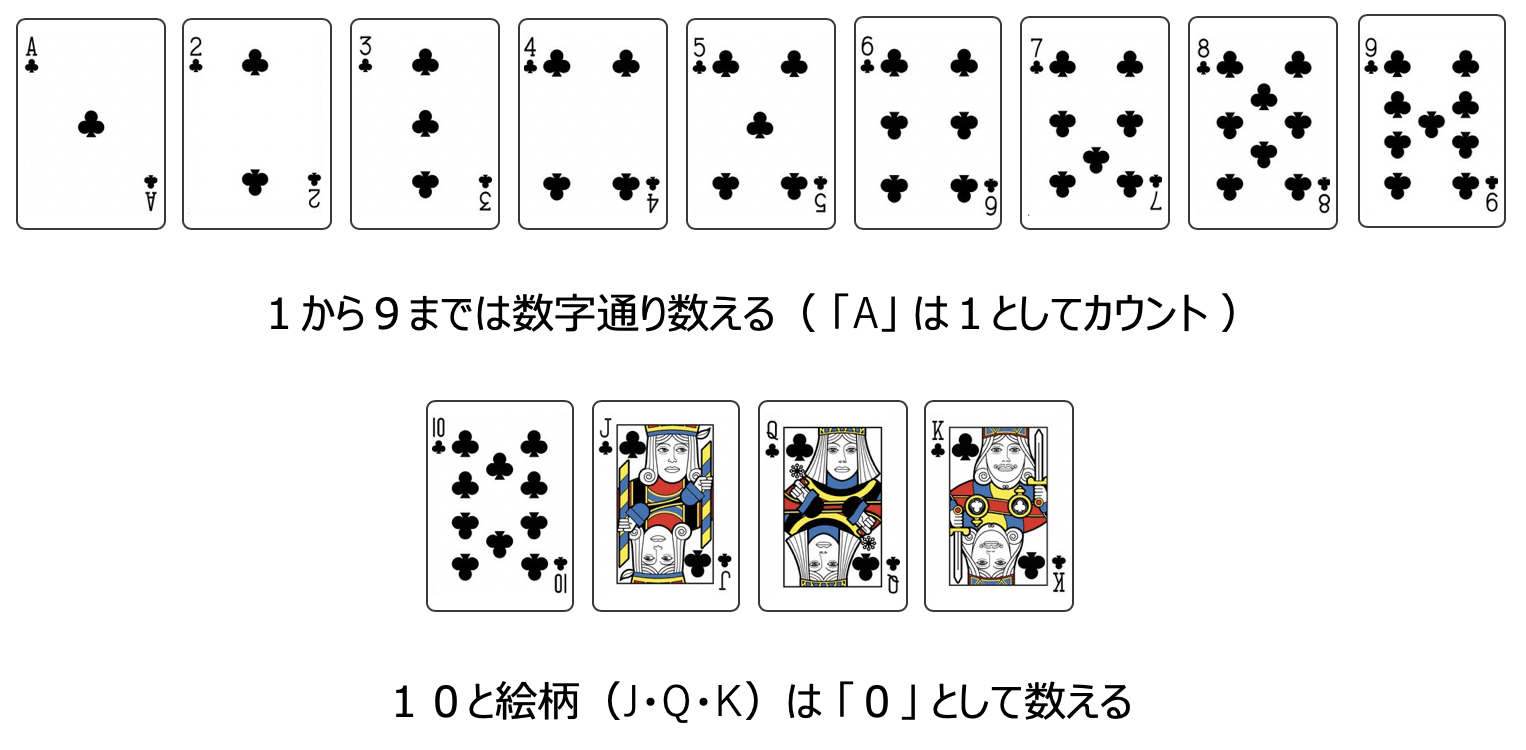 baccarat rules2