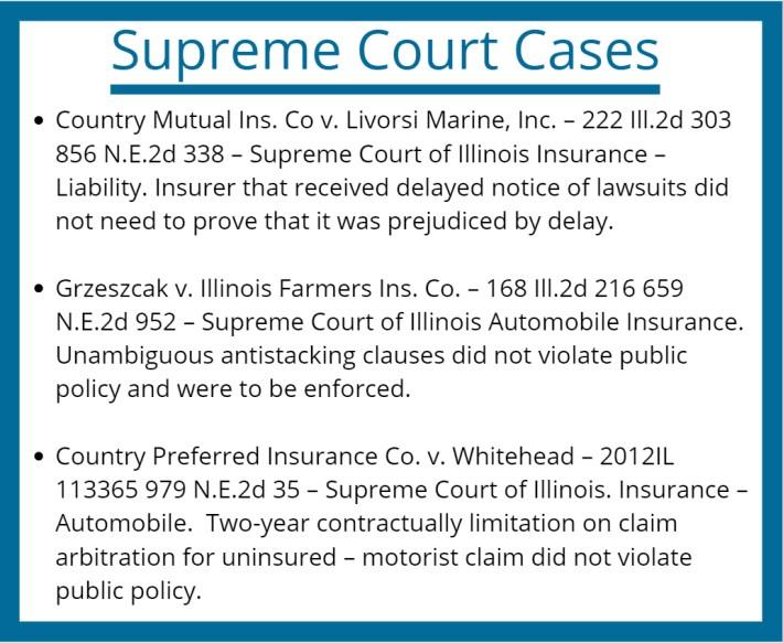 Insurance Coverage Attorney Supreme Court Cases