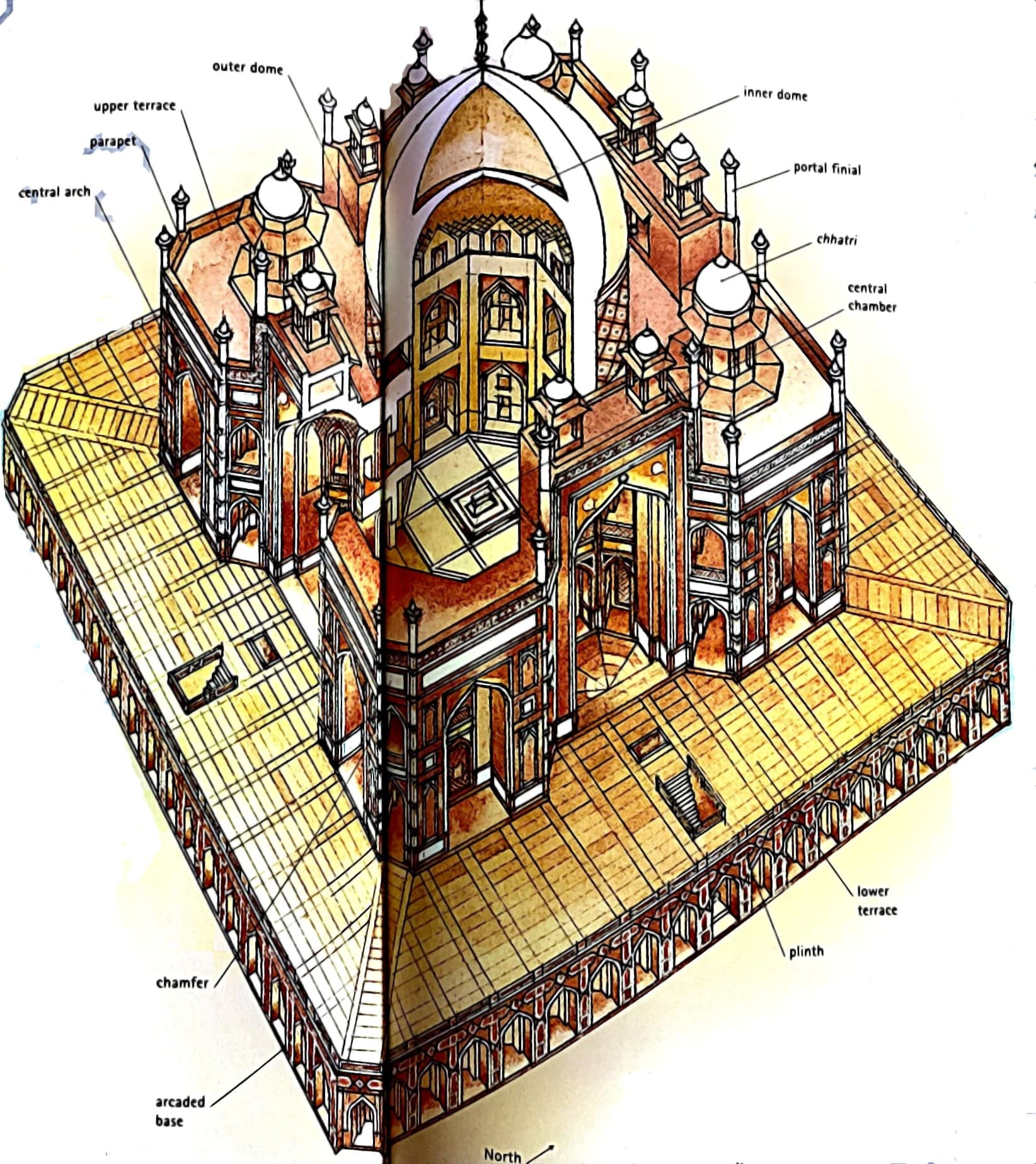 Sectional View of Humayun's Tomb (PC - Great Monuments of India)