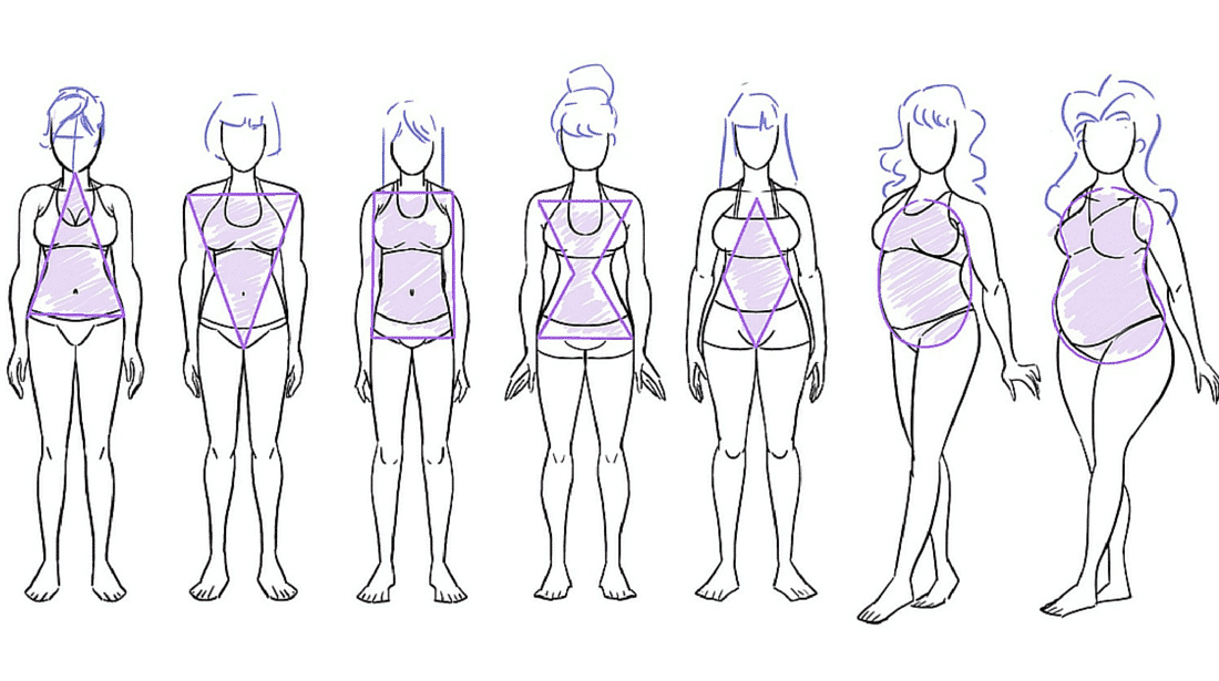 Body Types Guide for Dressing Right