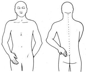 "Figure 3 Left hand on left groin, ""Safety"" Energy Lock #15, and right hand on right hip, ""Safety"" Energy Lock #2."