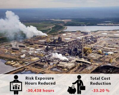 Impact Safety – Syncrude Denali Project Review – 2018